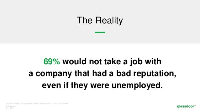 © Glassdoor, Inc. 2017. Source: Allegis Group Services Study, August 2012 (1,010 US Workers) 69% would not take a job with...
