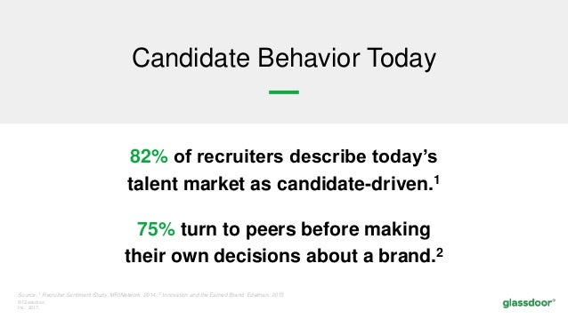 © Glassdoor, Inc. 2017. Candidate Behavior Today 82% of recruiters describe today's talent market as candidate-driven.1 75...