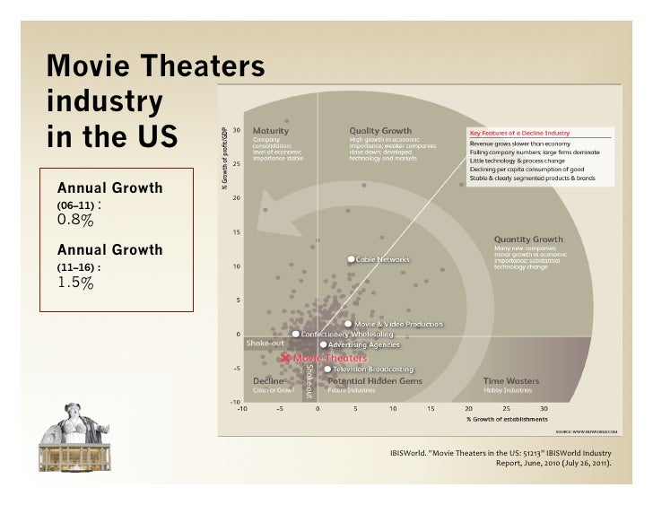Live In HD Analysis Amp Marketing Plan - Map of movie theaters us