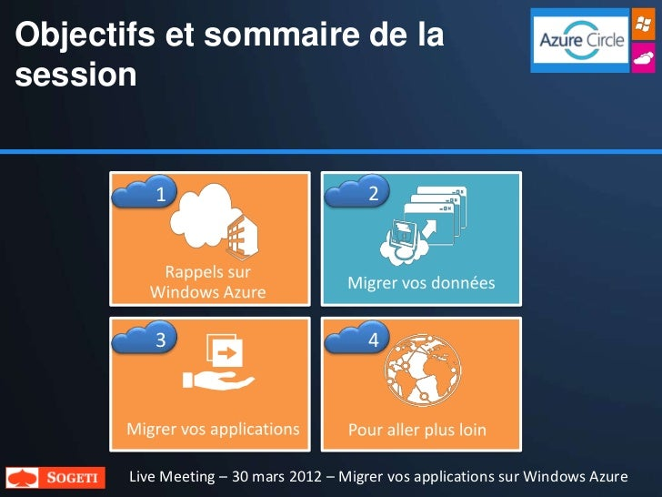 Livemeeting - Windows Azure