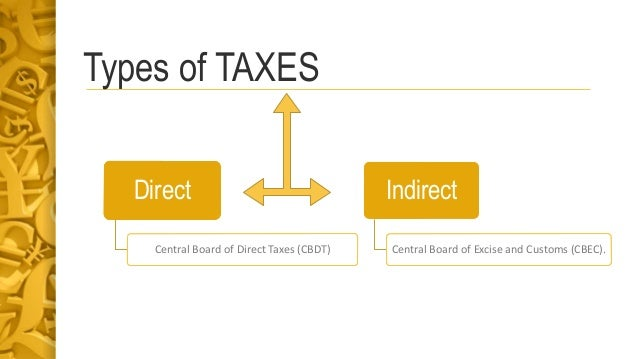 Image Result For India Inheritance Tax