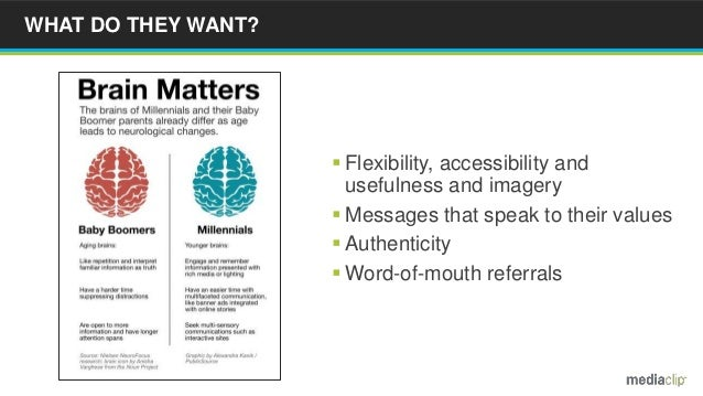 WHAT DO THEY WANT?  Flexibility, accessibility and usefulness and imagery  Messages that speak to their values  Authent...