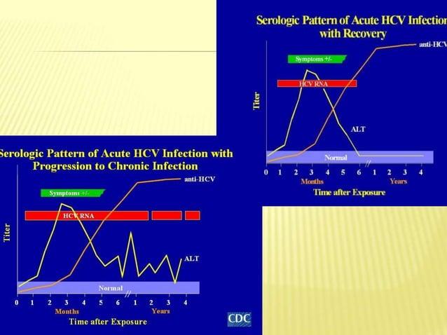  Idiosyncratic toxin (Dose-independent): - Few hepatotoxins - e.g., Beryllium & Halothane - Sporadic liver injury, possib...