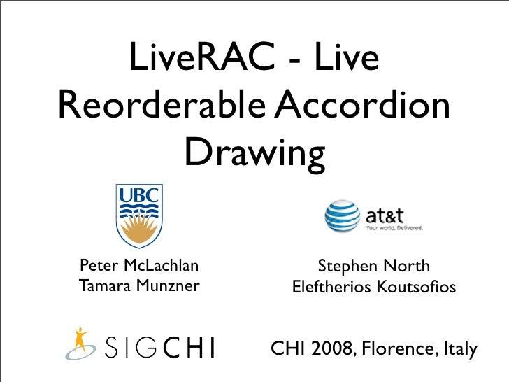 LiveRAC - Live Reorderable Accordion       Drawing   Peter McLachlan         Stephen North  Tamara Munzner      Eleftherio...