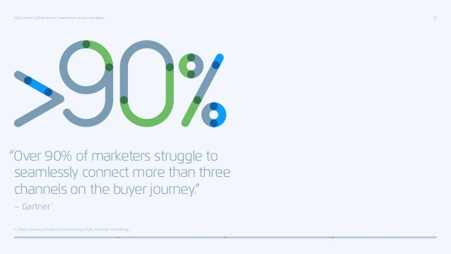 """1: https://www.gartner.com/marketing/multi-channel-marketing/ """"Over 90% of marketers struggle to seamlessly connect more t..."""