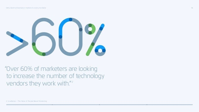 """""""Over 60% of marketers are looking to increase the number of technology vendors they work with.""""2 Why Identity Resolution ..."""