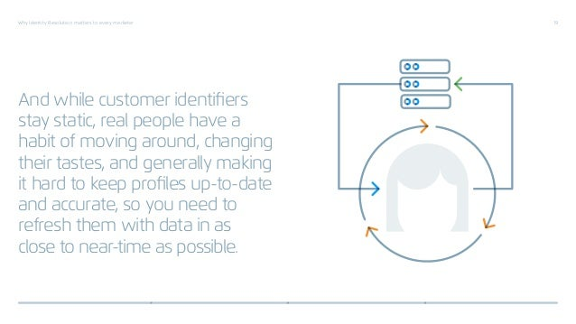 Why Identity Resolution matters to every marketer 19 And while customer identifiers stay static, real people have a habit ...