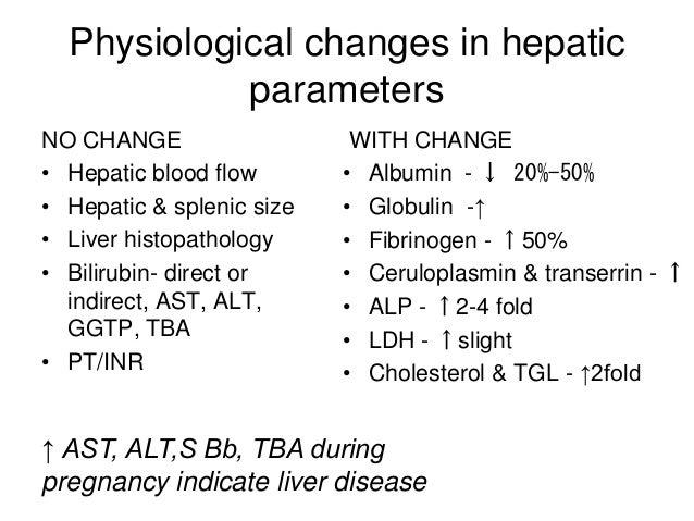 Liver Disease In Pregnancy2 Slide 3