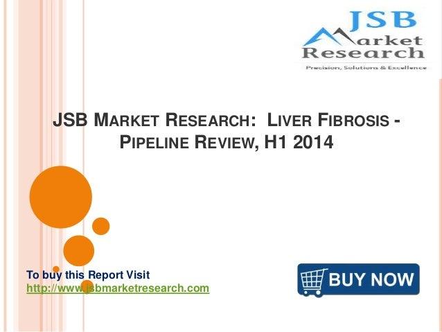 Jsb market research packaging industry