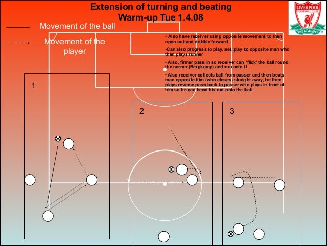 Movement of the ball Movement of the player Extension of turning and beating Warm-up Tue 1.4.08 1 2 3 • Also have receiver...