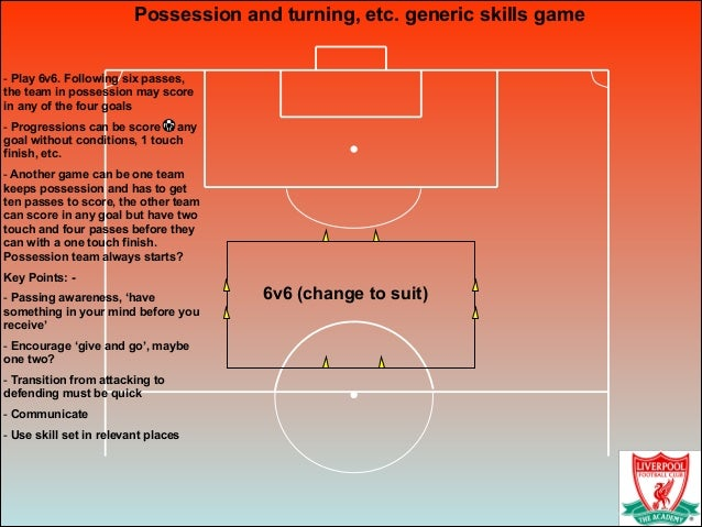 Possession and turning, etc. generic skills game 6v6 (change to suit) ! - Play 6v6. Following six passes, the team in poss...