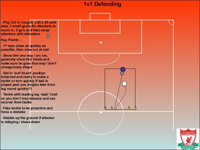 1v1 Defending ! - Play 2v2 in roughly a 20 x 20 yard area, 2 small goals for attackers to score in, 5 go's and hten swap a...