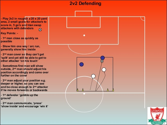 2v2 Defending ! - Play 2v2 in roughly a 20 x 20 yard area, 2 small goals for attackers to score in, 5 go's and hten swap a...
