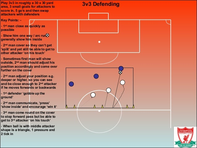 3v3 DefendingPlay 3v3 in roughly a 30 x 30 yard area, 3 small goals for attackers to score in, 5 go's and then swap attack...