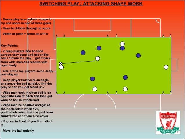 SWITCHING PLAY / ATTACKING SHAPE WORK ! - Teams play in a realistic shape to try and score in one of three goals - Have to...