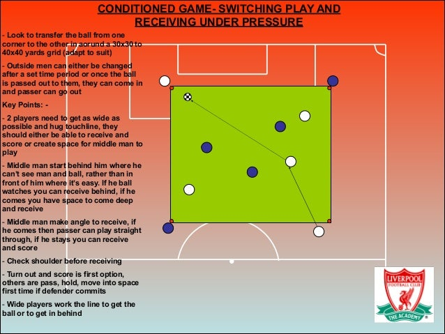 CONDITIONED GAME- SWITCHING PLAY AND RECEIVING UNDER PRESSURE! - Look to transfer the ball from one corner to the other in...