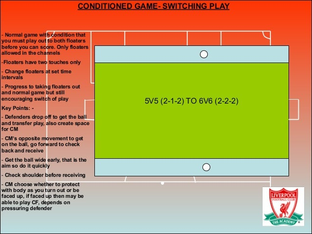 CONDITIONED GAME- SWITCHING PLAY 5V5 (2-1-2) TO 6V6 (2-2-2) ! - Normal game with condition that you must play out to both ...
