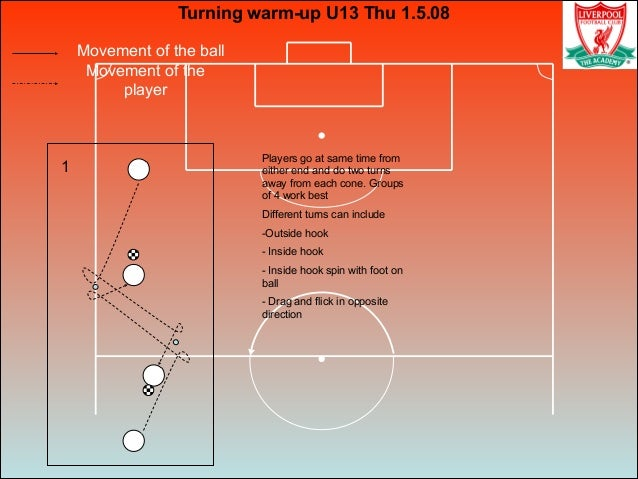 Movement of the ball Movement of the player Turning warm-up U13 Thu 1.5.08 1 Players go at same time from either end and d...