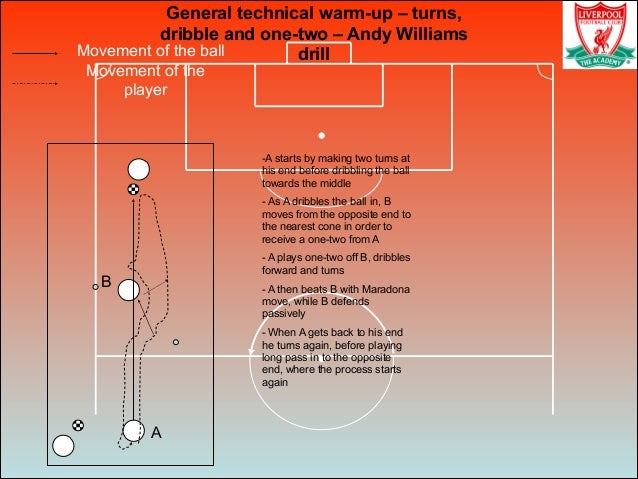 Movement of the ball Movement of the player General technical warm-up – turns, dribble and one-two – Andy Williams drill A...