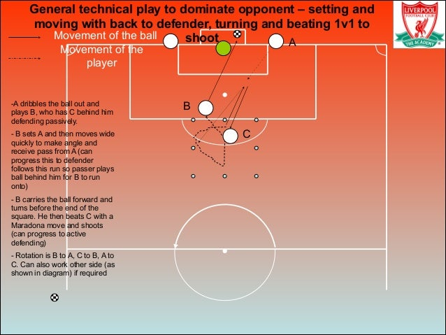 Movement of the ball Movement of the player General technical play to dominate opponent – setting and moving with back to ...
