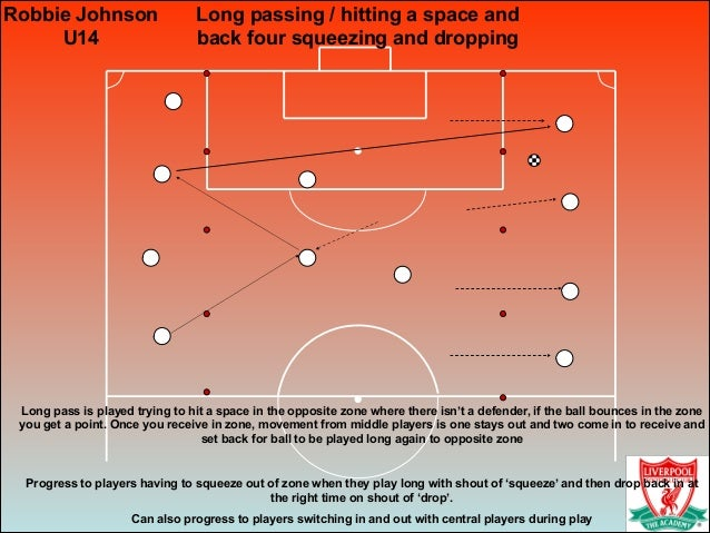 Long passing / hitting a space and back four squeezing and dropping Long pass is played trying to hit a space in the oppos...