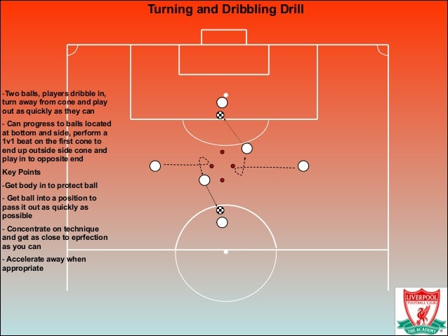 Turning and Dribbling Drill -Two balls, players dribble in, turn away from cone and play out as quickly as they can - Can ...