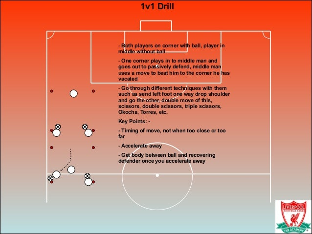 1v1 Drill - Both players on corner with ball, player in middle without ball - One corner plays in to middle man and goes o...