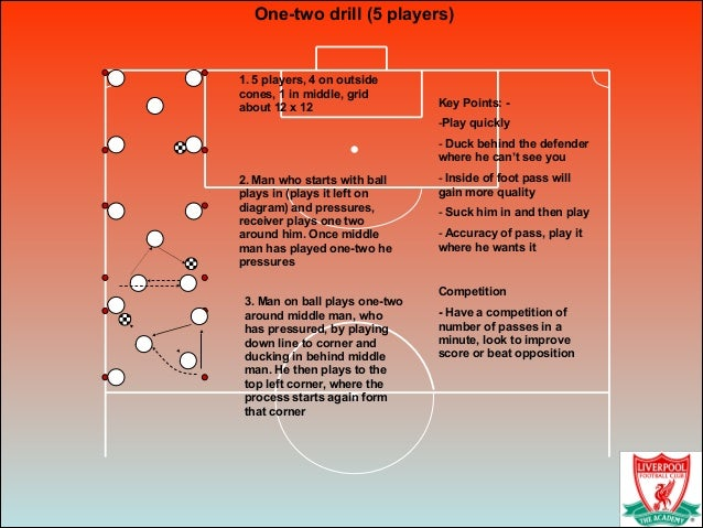One-two drill (5 players) 1. 5 players, 4 on outside cones, 1 in middle, grid about 12 x 12 2. Man who starts with ball pl...