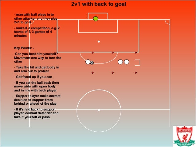 2v1 with back to goal - man with ball plays in to other attacker and they play 2v1 to goal - make it a competition, e.g. 2...