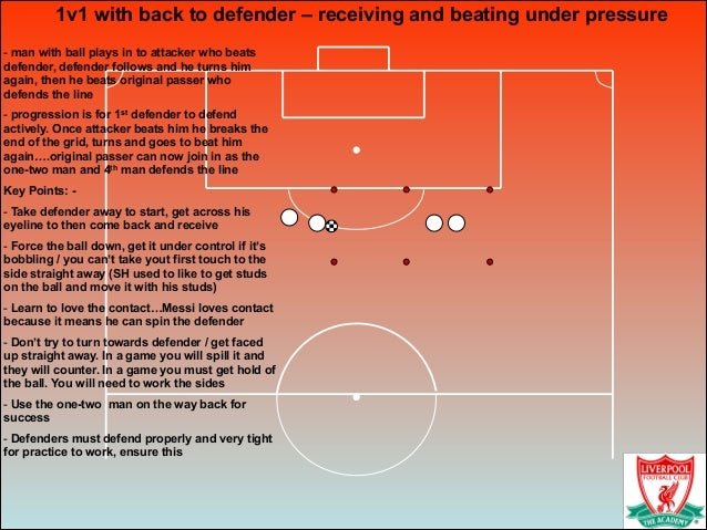 1v1 with back to defender – receiving and beating under pressure - man with ball plays in to attacker who beats defender, ...