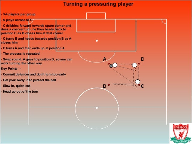 Turning a pressuring player - 3-4 players per group - A plays across to C - C dribbles forward towards spare corner and do...