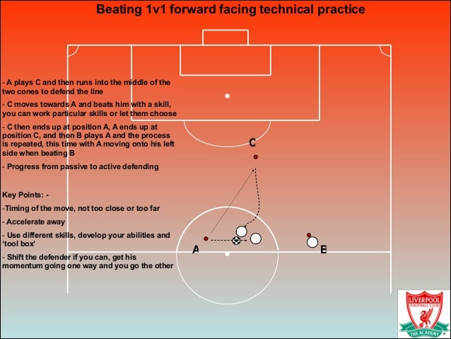 Beating 1v1 forward facing technical practice ! - A plays C and then runs into the middle of the two cones to defend the l...