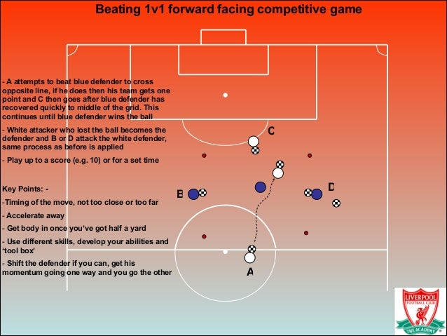 Beating 1v1 forward facing competitive game ! - A attempts to beat blue defender to cross opposite line, if he does then h...