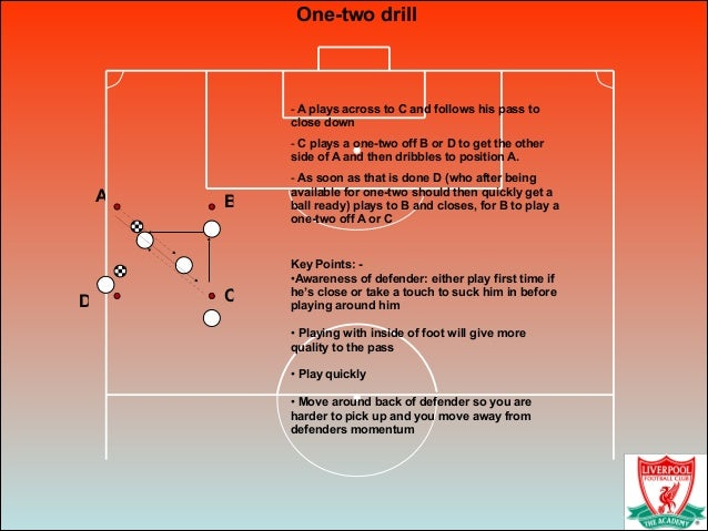 One-two drill A B CD ! - A plays across to C and follows his pass to close down - C plays a one-two off B or D to get the ...
