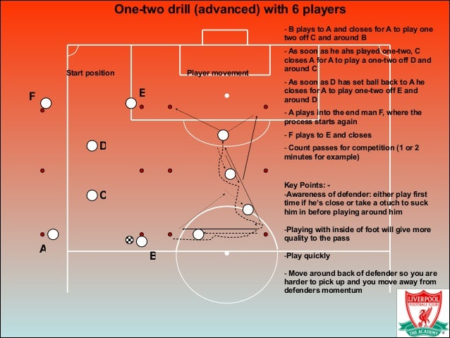 One-two drill (advanced) with 6 players A B C D EF ! - B plays to A and closes for A to play one two off C and around B - ...