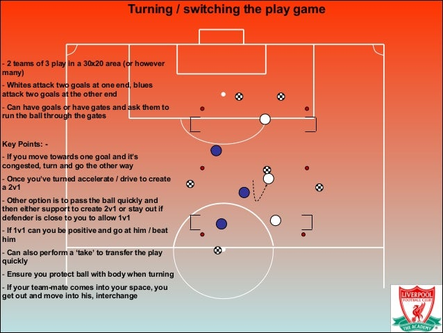 Turning / switching the play game ! - 2 teams of 3 play in a 30x20 area (or however many) - Whites attack two goals at one...