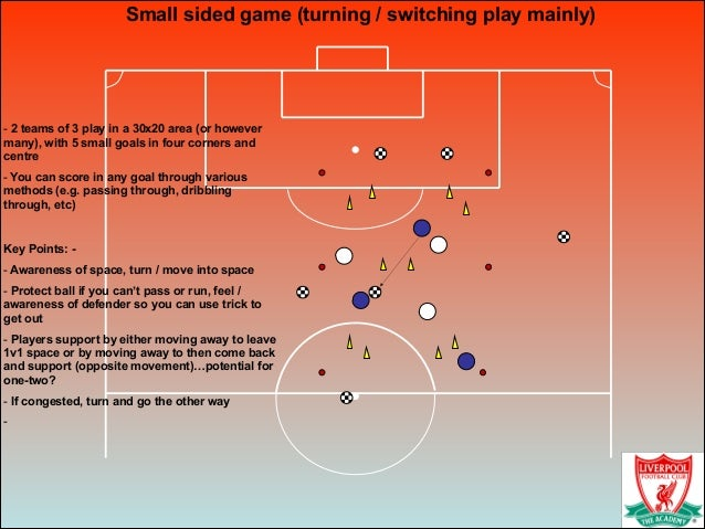 Small sided game (turning / switching play mainly) ! - 2 teams of 3 play in a 30x20 area (or however many), with 5 small g...