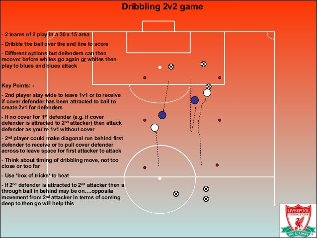 Dribbling 2v2 game ! - 2 teams of 2 play in a 30 x 15 area - Dribble the ball over the end line to score - Different optio...