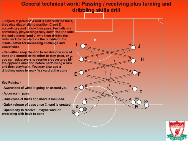 General technical work: Passing / receiving plus turning and dribbling skills drill A B C D E F JI HG ! - Players at posit...
