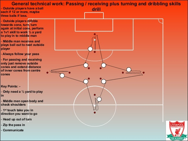 General technical work: Passing / receiving plus turning and dribbling skills drill ! - Outside players have a ball each i...