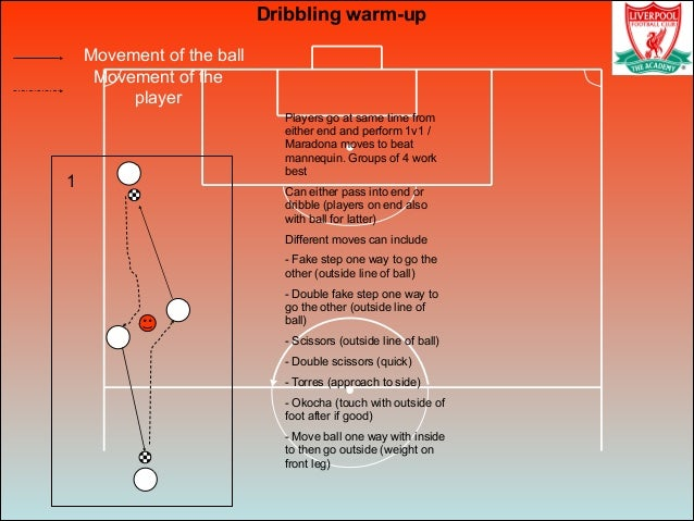 Movement of the ball Movement of the player Dribbling warm-up 1 Players go at same time from either end and perform 1v1 / ...