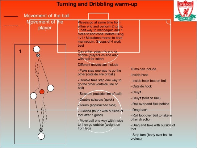 Movement of the ball Movement of the player Turning and Dribbling warm-up 1 Players go at same time from either end and pe...