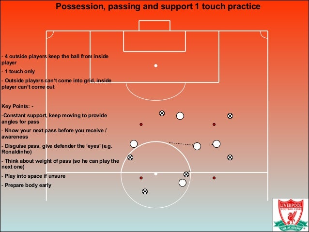 Possession, passing and support 1 touch practice ! - 4 outside players keep the ball from inside player - 1 touch only - O...