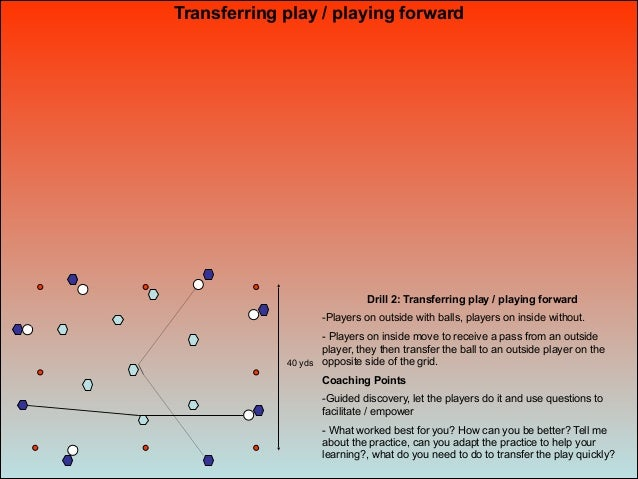 40 yds Drill 2: Transferring play / playing forward -Players on outside with balls, players on inside without. - Players o...