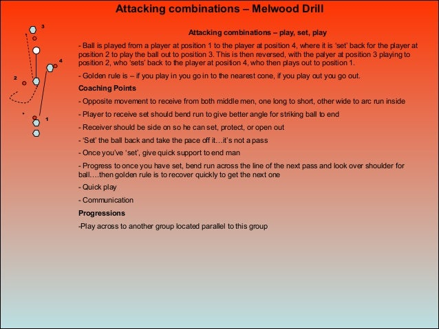 Attacking combinations – play, set, play - Ball is played from a player at position 1 to the player at position 4, where i...