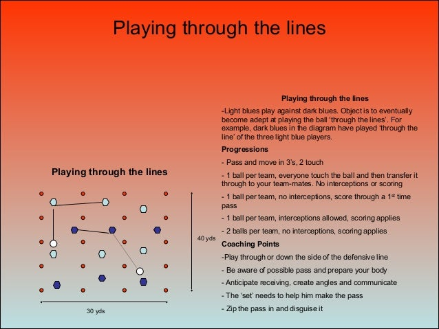 Playing through the lines Playing through the lines 40 yds 30 yds Playing through the lines -Light blues play against dark...