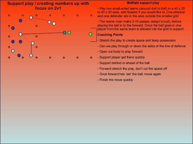 Support play / creating numbers up with focus on 2v1 Midfield support play - Play two small-sided teams (around 4v4 to 6v6...