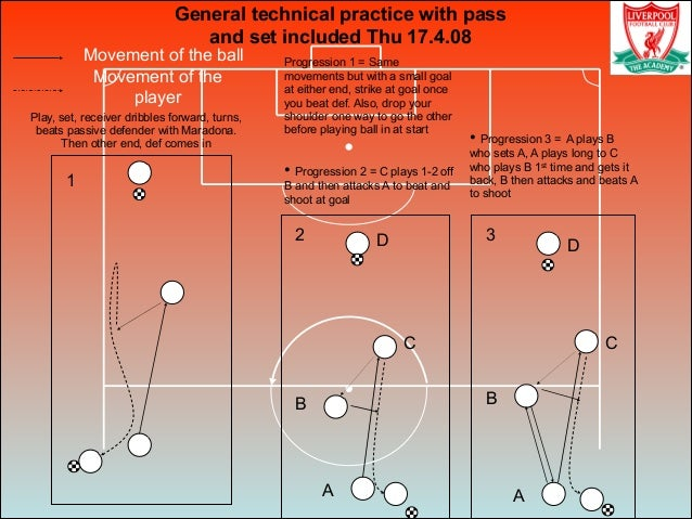 Movement of the ball Movement of the player General technical practice with pass and set included Thu 17.4.08 1 2 3 • Prog...