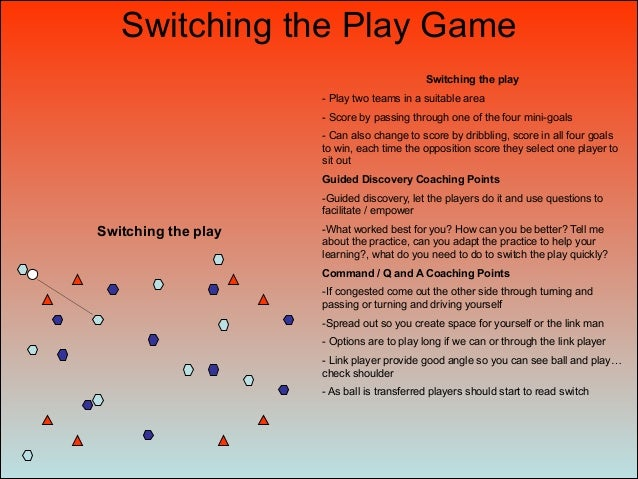 Switching the play Switching the play - Play two teams in a suitable area - Score by passing through one of the four mini-...