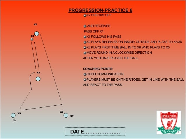 X2 X4 X3 X1 X2 CHECKS OFF ! AND RECEIVES PASS OFF X1. X1 FOLLOWS HIS PASS X2 PLAYS RECEIVES ON INSIDE/ OUTSIDE AND PLAYS T...